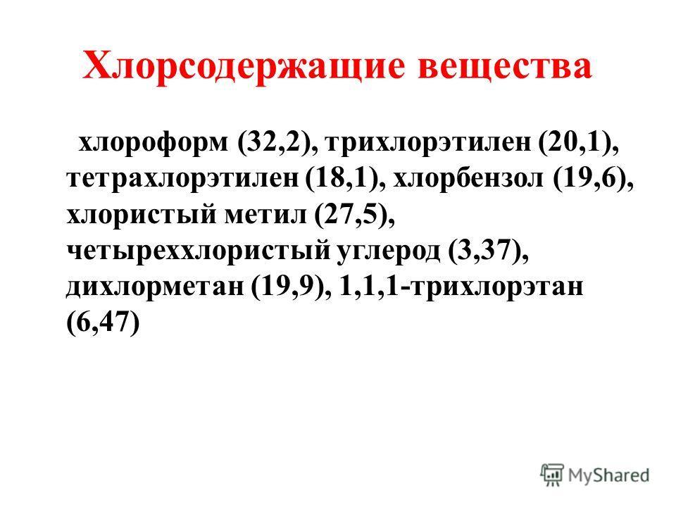 Серосодержащие вещества метилмеркаптан (4,46), этилмеркаптан (10,1), диметилдисульфид (6,14), метил-н- пропилсульфид (6,99), амилмеркаптан (0,50), 2,3,4-тритиопентан (2,83), амилтиозоцианат (3,66), этиленсульфид
