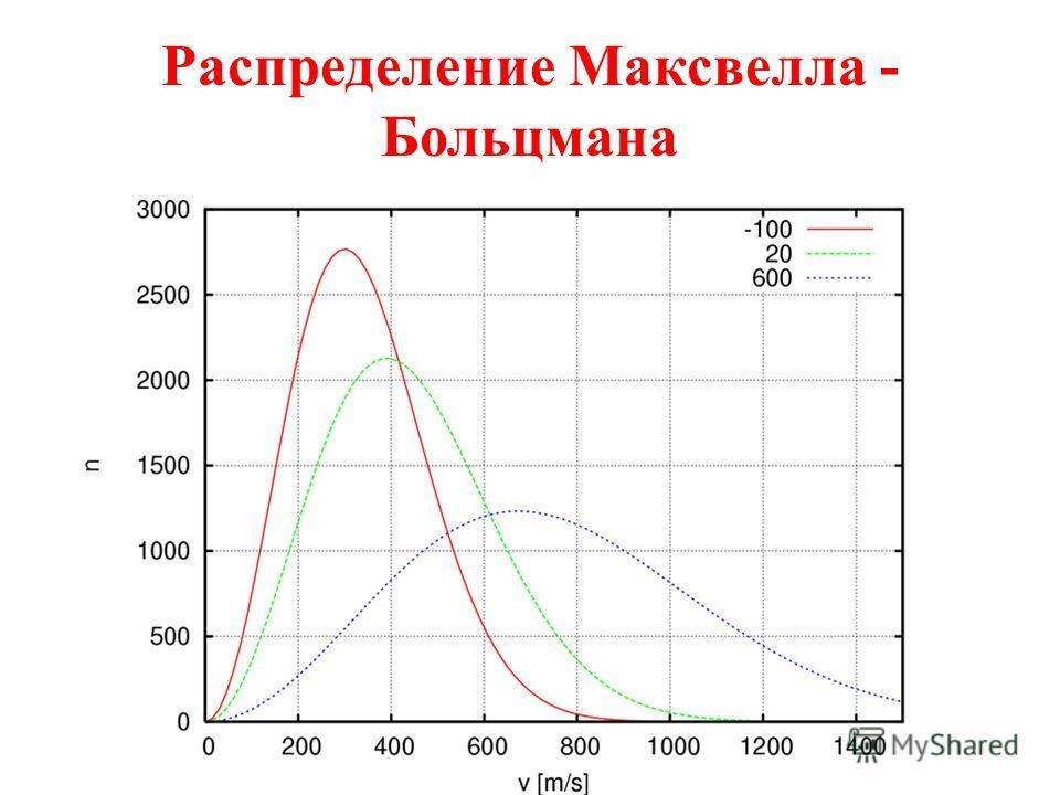 2Н 2 + О 2 = 2Н 2 О При 20 о С 15% веществ прореагируют через 54 миллиарда лет При 500 о С реакция протекает за 5 минут При 700 о С реакция идет мгновенно