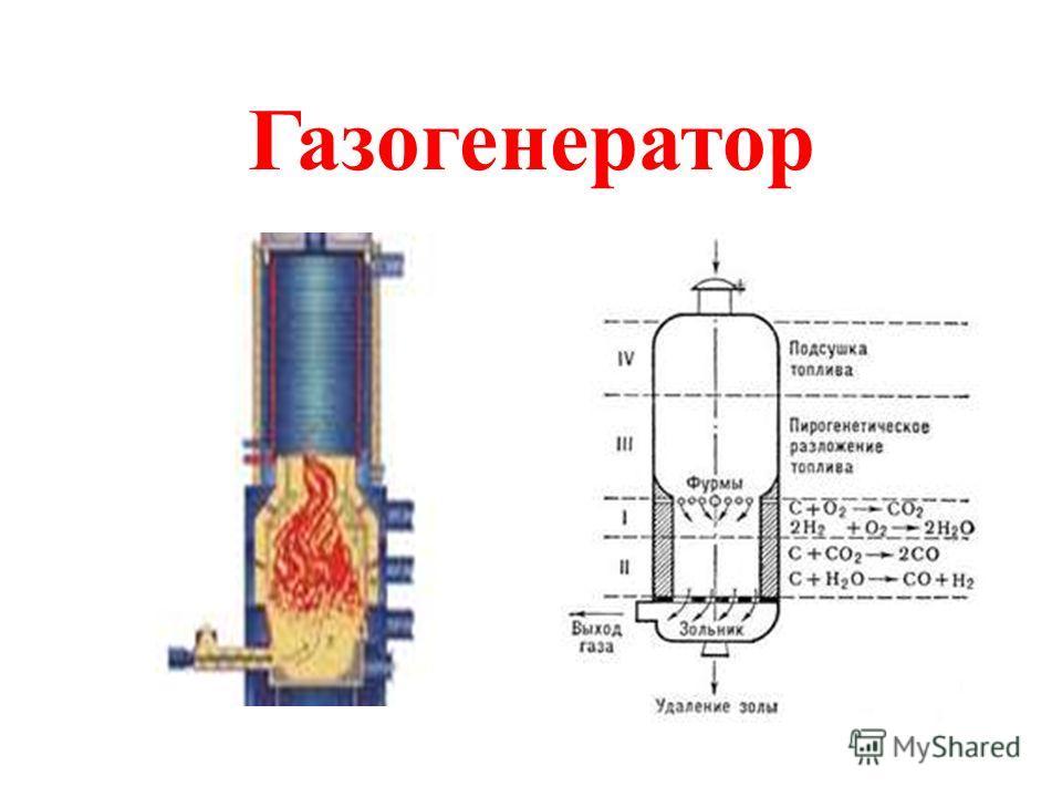 Москва 1913 год 21000 уличных светильников: 4000 электрических ( с 1883 года) 9000 керосиновых 8000 газовых (до 1932 года)