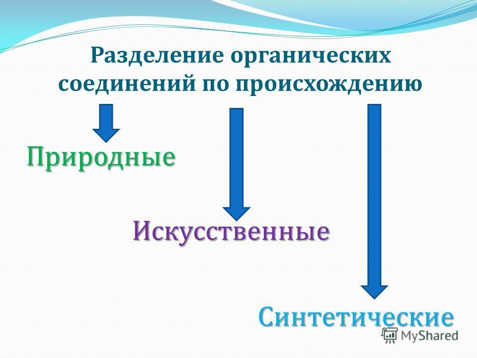 Разделение органических соединений по происхождению Природные Искусственные Синтетические