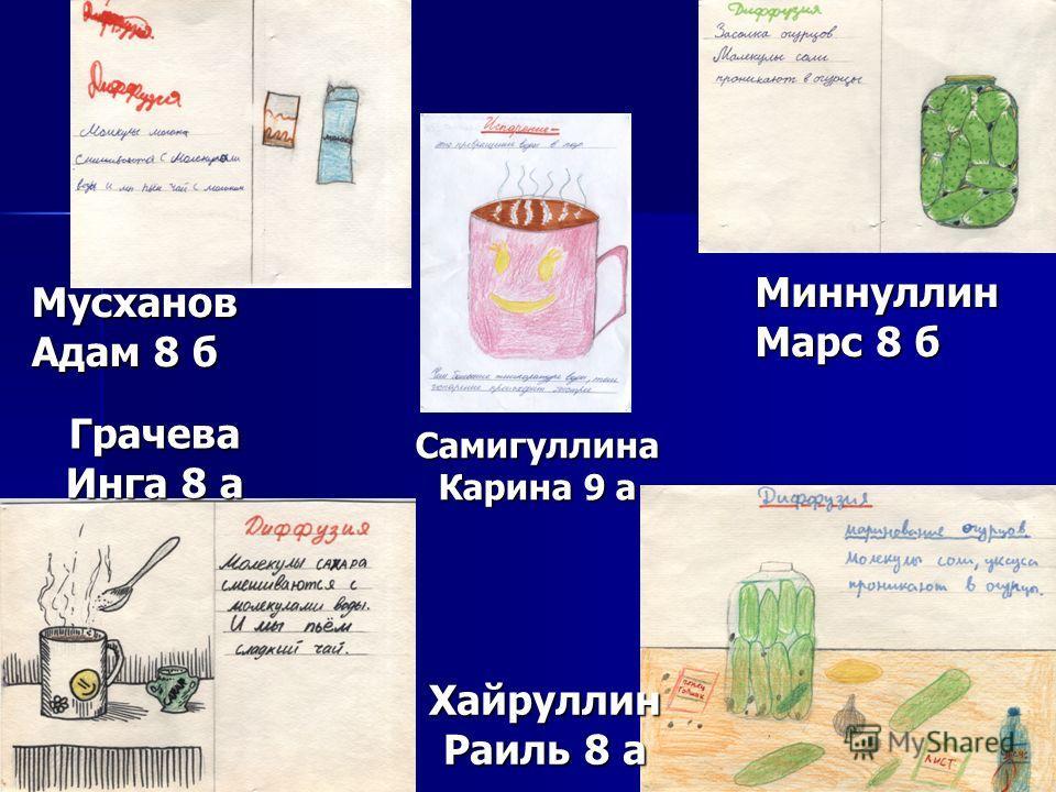 Мусханов Адам 8 б Миннуллин Марс 8 б Грачева Инга 8 а Хайруллин Раиль 8 а Самигуллина Карина 9 а