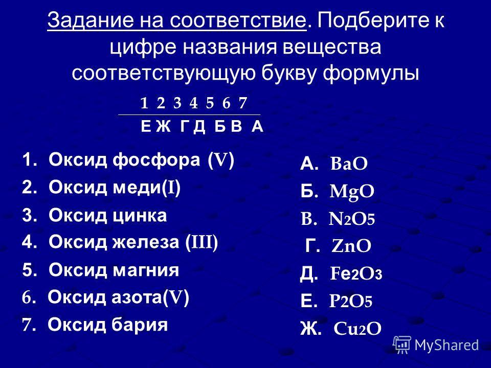 Задание на соответствие. Подберите к цифре названия вещества соответствующую букву формулы 1 2 3 4 5 6 7 Е Ж Г Д Б В А 1. Оксид фосфора ( V ) 2. Оксид меди( I ) 3. Оксид цинка 4. Оксид железа ( III) 5. Оксид магния 6. Оксид азота( V ) 7. Оксид бария