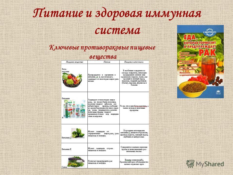 Питание и здоровая иммунная система Ключевые противораковые пищевые вещества