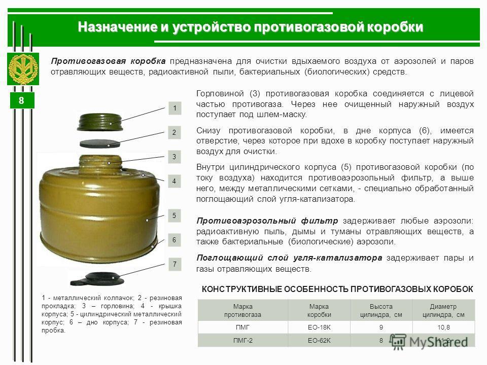 8 Назначение и устройство противогазовой коробки Противогазовая коробка предназначена для очистки вдыхаемого воздуха от аэрозолей и паров отравляющих веществ, радиоактивной пыли, бактериальных (биологических) средств. Горловиной (3) противогазовая ко