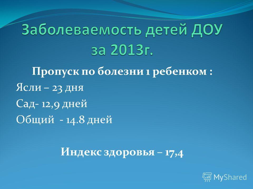 Пропуск по болезни 1 ребенком : Ясли – 23 дня Сад- 12,9 дней Общий - 14.8 дней Индекс здоровья – 17,4