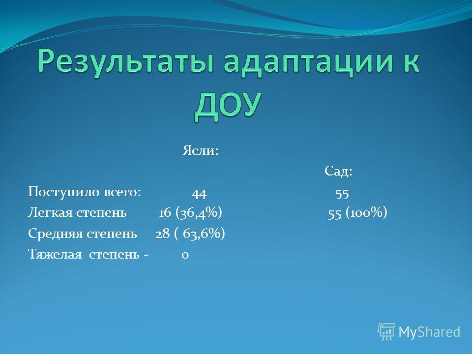 Ясли: Поступило всего: 44 Легкая степень 16 (36,4%) Средняя степень 28 ( 63,6%) Тяжелая степень - 0 Сад: 55 55 (100%)