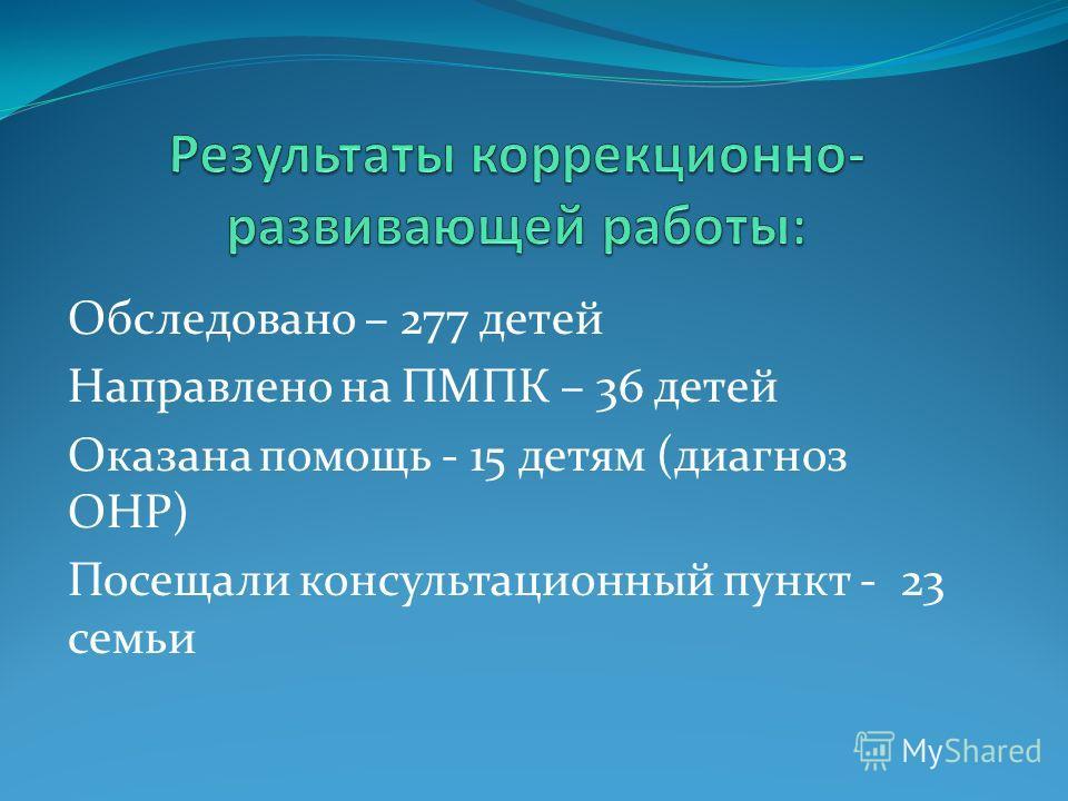 Обследовано – 277 детей Направлено на ПМПК – 36 детей Оказана помощь - 15 детям (диагноз ОНР) Посещали консультационный пункт - 23 семьи