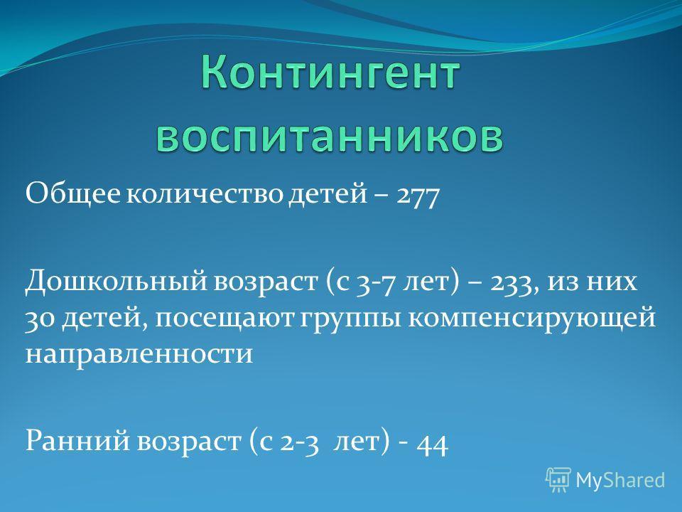 Общее количество детей – 277 Дошкольный возраст (с 3-7 лет) – 233, из них 30 детей, посещают группы компенсирующей направленности Ранний возраст (с 2-3 лет) - 44
