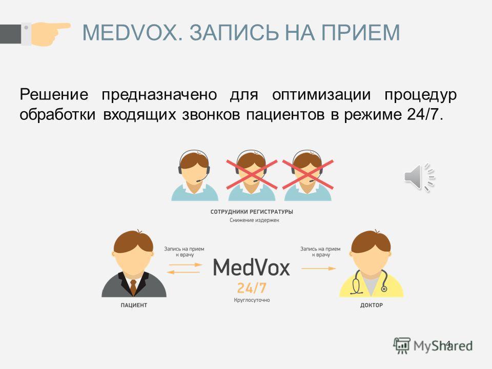 3 ЧТО ТАКОЕ MEDVOX? MedVox – интеллектуальная голосовая система автоматического обслуживания по телефону для медицинских организаций. Позволяет полностью заменить следующие задачи операторов: Запись на прием к врачу Вызов врача на дом Исходящие напом