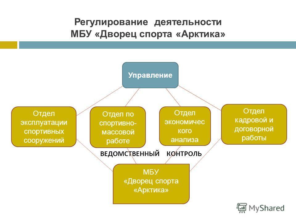 Регулирование деятельности МБУ «Дворец спорта «Арктика» Управление
