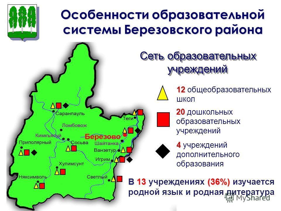 Особенности образовательной системы Березовского района Сеть образовательных учреждений 12 12 общеобразовательных школ 20 20 дошкольных образовательных учреждений 4 4 учреждений дополнительного образования В 13 (36%) В 13 учреждениях (36%) изучается
