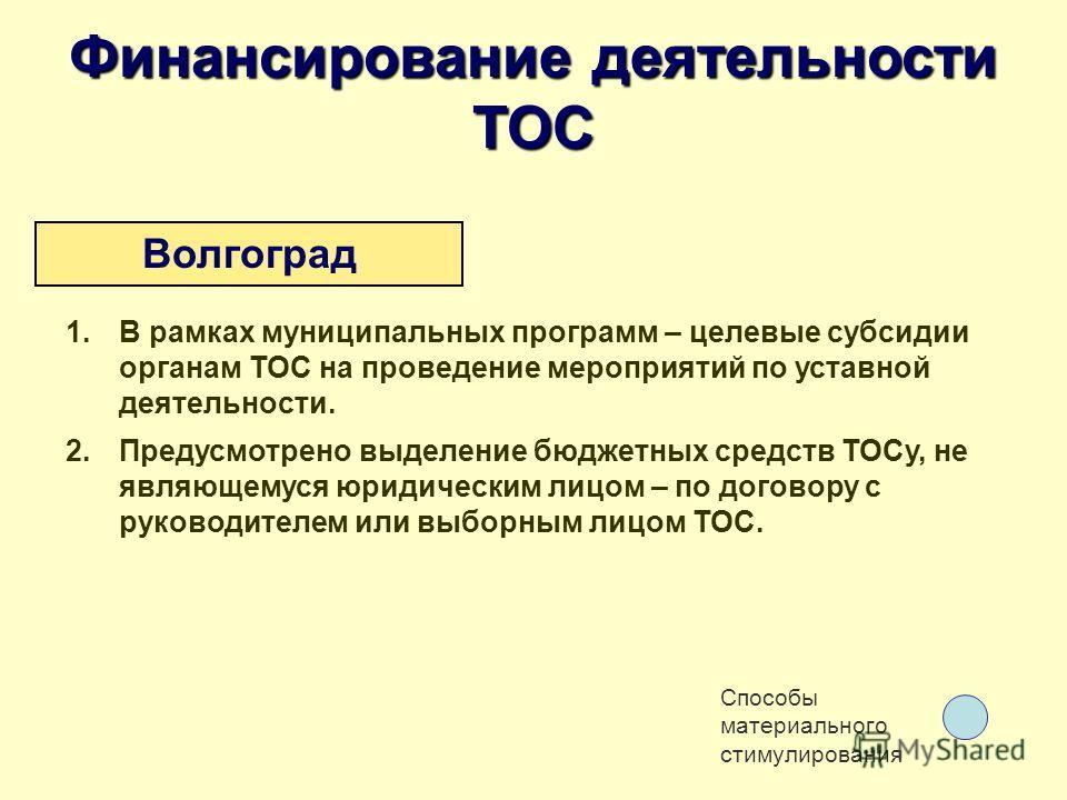 Финансирование деятельности ТОС 1. В рамках муниципальных программ – целевые субсидии органам ТОС на проведение мероприятий по уставной деятельности. 2. Предусмотрено выделение бюджетных средств ТОСу, не являющемуся юридическим лицом – по договору с