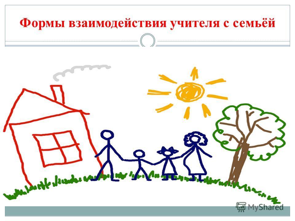 Формы взаимодействия учителя с семьёй
