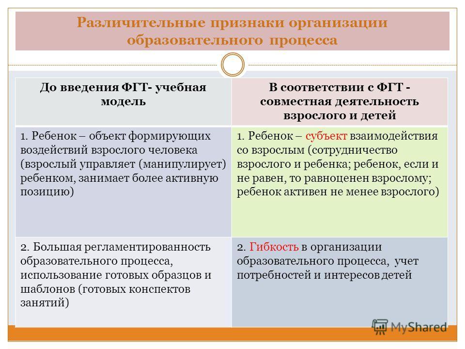 Различительные признаки организации образовательного процесса До введения ФГТ- учебная модель В соответствии с ФГТ - совместная деятельность взрослого и детей 1. Ребенок – объект формирующих воздействий взрослого человека (взрослый управляет (манипул