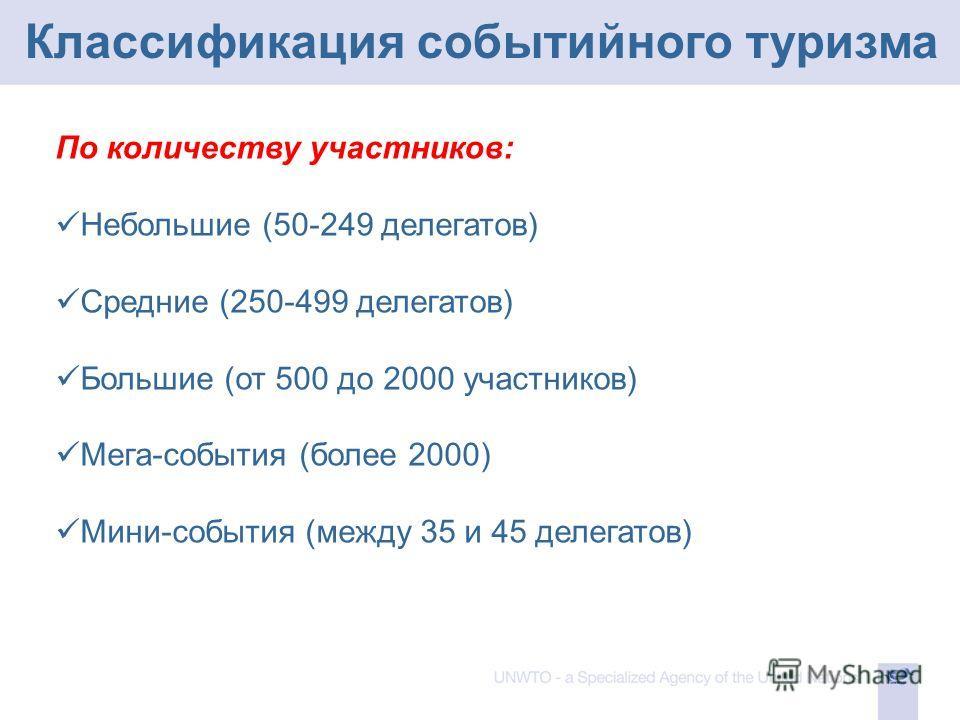 Классификация событийного туризма По количеству участников: Небольшие (50-249 делегатов) Средние (250-499 делегатов) Большие (от 500 до 2000 участников) Мега-события (более 2000) Мини-события (между 35 и 45 делегатов)