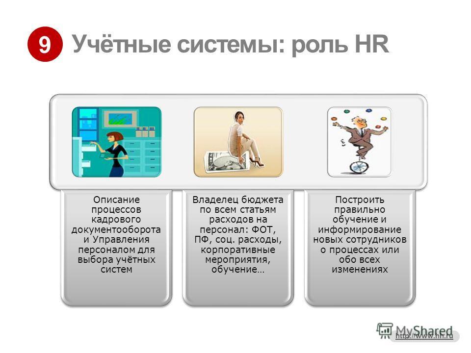 9 http://www.hh.ru Учётные системы: роль HR Описание процессов кадрового документооборота и Управления персоналом для выбора учётных систем Владелец бюджета по всем статьям расходов на персонал: ФОТ, ПФ, соц. расходы, корпоративные мероприятия, обуче