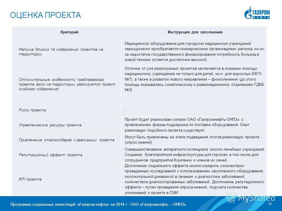 13 Программа социальных инвестиций «Газпром нефти» на 2014 г.: ОАО «Газпромнефть – ОНПЗ» ОЦЕНКА ПРОЕКТА Критерий Инструкция для заполнения Наличие близких по содержанию проектов на территории Медицинское оборудование для городских медицинских учрежде