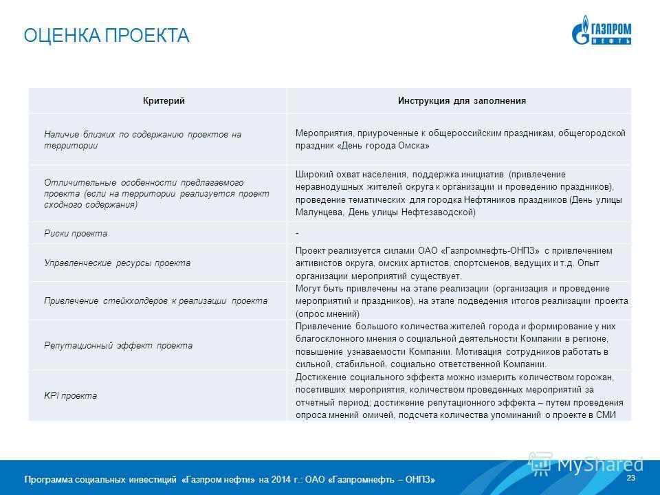 23 Программа социальных инвестиций «Газпром нефти» на 2014 г.: ОАО «Газпромнефть – ОНПЗ» ОЦЕНКА ПРОЕКТА Критерий Инструкция для заполнения Наличие близких по содержанию проектов на территории Мероприятия, приуроченные к общероссийским праздникам, общ
