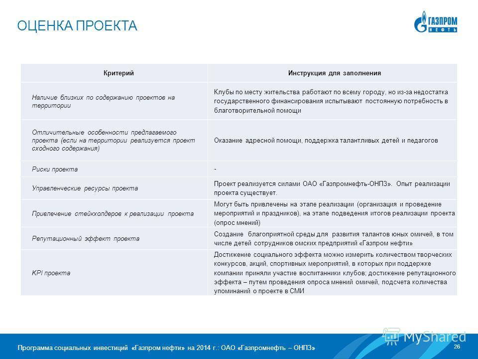 26 Программа социальных инвестиций «Газпром нефти» на 2014 г.: ОАО «Газпромнефть – ОНПЗ» ОЦЕНКА ПРОЕКТА Критерий Инструкция для заполнения Наличие близких по содержанию проектов на территории Клубы по месту жительства работают по всему городу, но из-