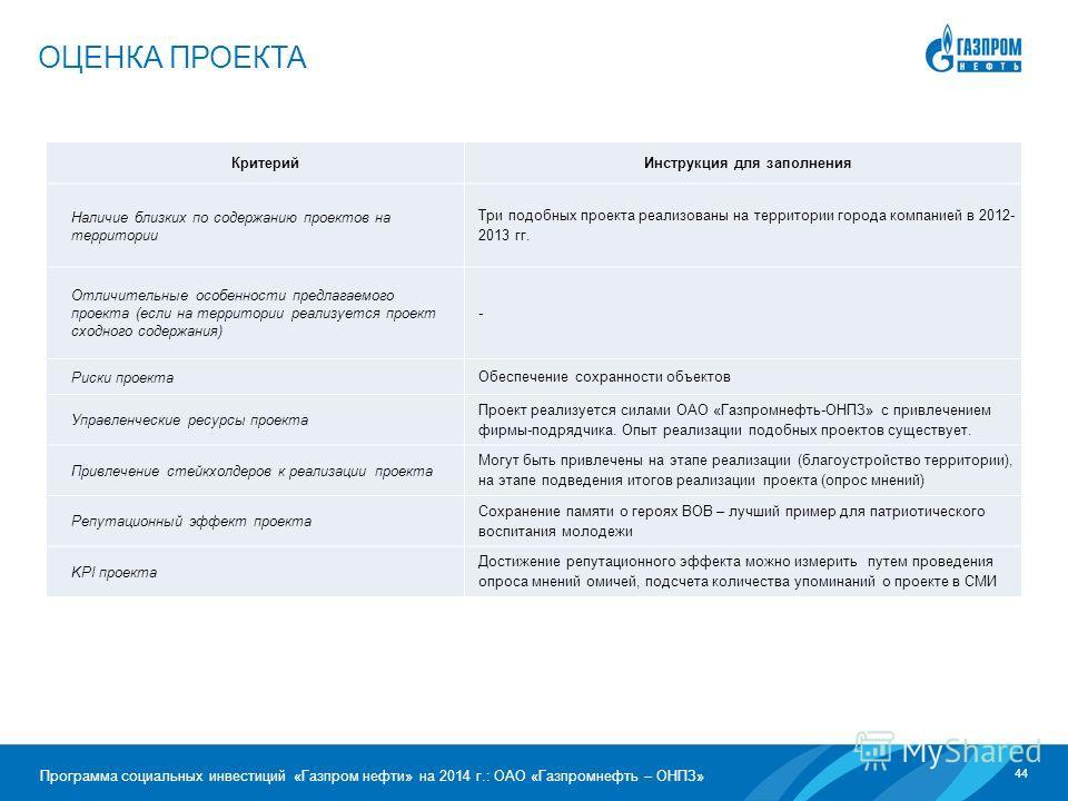 44 Программа социальных инвестиций «Газпром нефти» на 2014 г.: ОАО «Газпромнефть – ОНПЗ» ОЦЕНКА ПРОЕКТА Критерий Инструкция для заполнения Наличие близких по содержанию проектов на территории Три подобных проекта реализованы на территории города комп