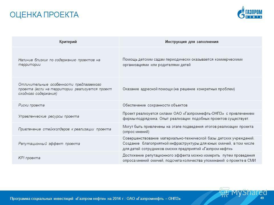 49 Программа социальных инвестиций «Газпром нефти» на 2014 г.: ОАО «Газпромнефть – ОНПЗ» ОЦЕНКА ПРОЕКТА Критерий Инструкция для заполнения Наличие близких по содержанию проектов на территории Помощь детским садам периодически оказывается коммерческим