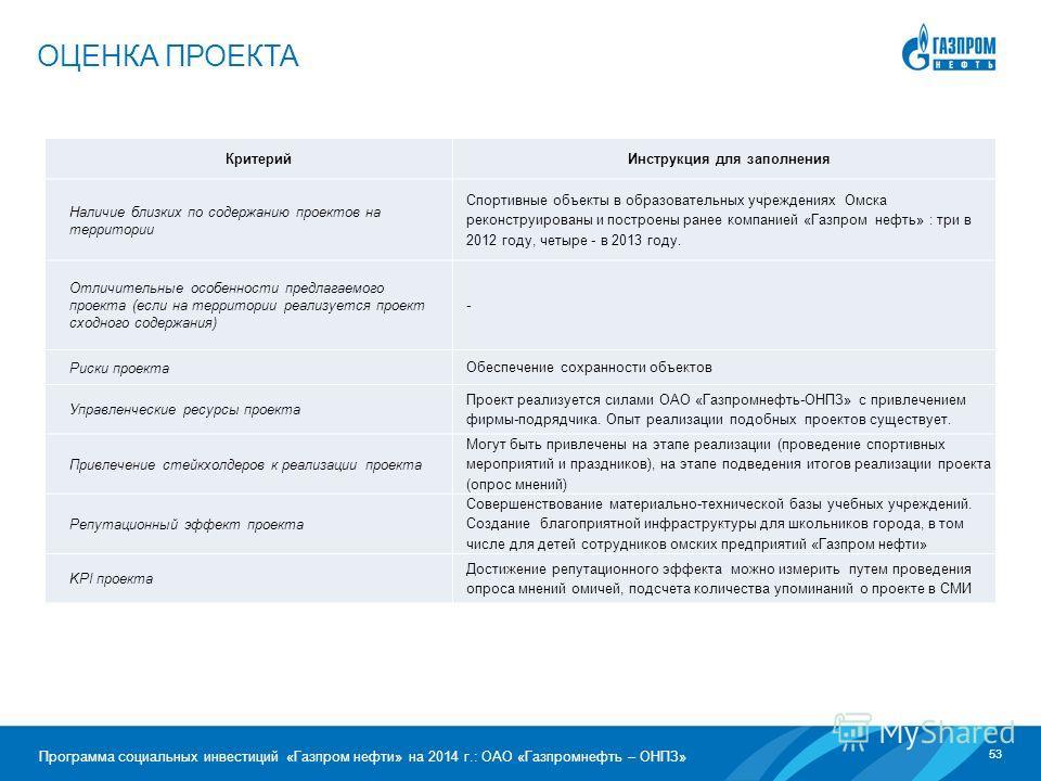 53 Программа социальных инвестиций «Газпром нефти» на 2014 г.: ОАО «Газпромнефть – ОНПЗ» ОЦЕНКА ПРОЕКТА Критерий Инструкция для заполнения Наличие близких по содержанию проектов на территории Спортивные объекты в образовательных учреждениях Омска рек