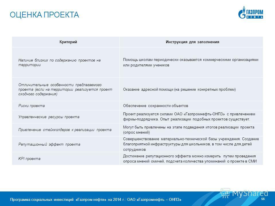 56 Программа социальных инвестиций «Газпром нефти» на 2014 г.: ОАО «Газпромнефть – ОНПЗ» ОЦЕНКА ПРОЕКТА Критерий Инструкция для заполнения Наличие близких по содержанию проектов на территории Помощь школам периодически оказывается коммерческими орган