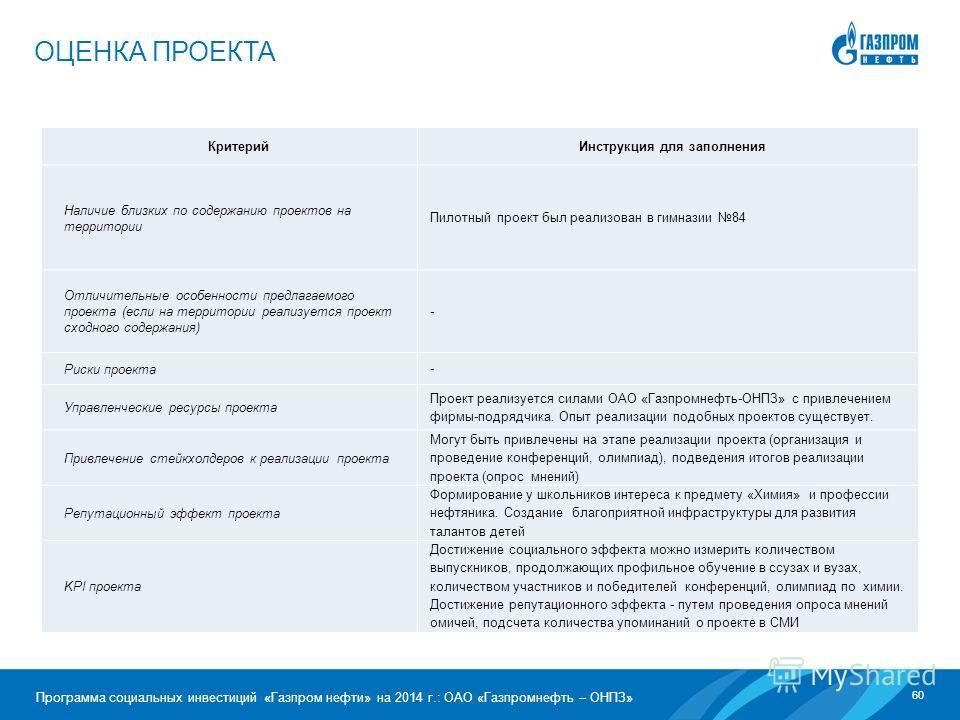 60 Программа социальных инвестиций «Газпром нефти» на 2014 г.: ОАО «Газпромнефть – ОНПЗ» ОЦЕНКА ПРОЕКТА Критерий Инструкция для заполнения Наличие близких по содержанию проектов на территории Пилотный проект был реализован в гимназии 84 Отличительные