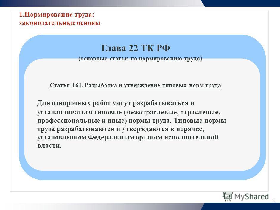 11 1. Нормирование труда: законодательные основы Глава 22 ТК РФ (основные статьи по нормированию труда) Статья 161. Разработка и утверждение типовых норм труда Для однородных работ могут разрабатываться и устанавливаться типовые (межотраслевые, отрас