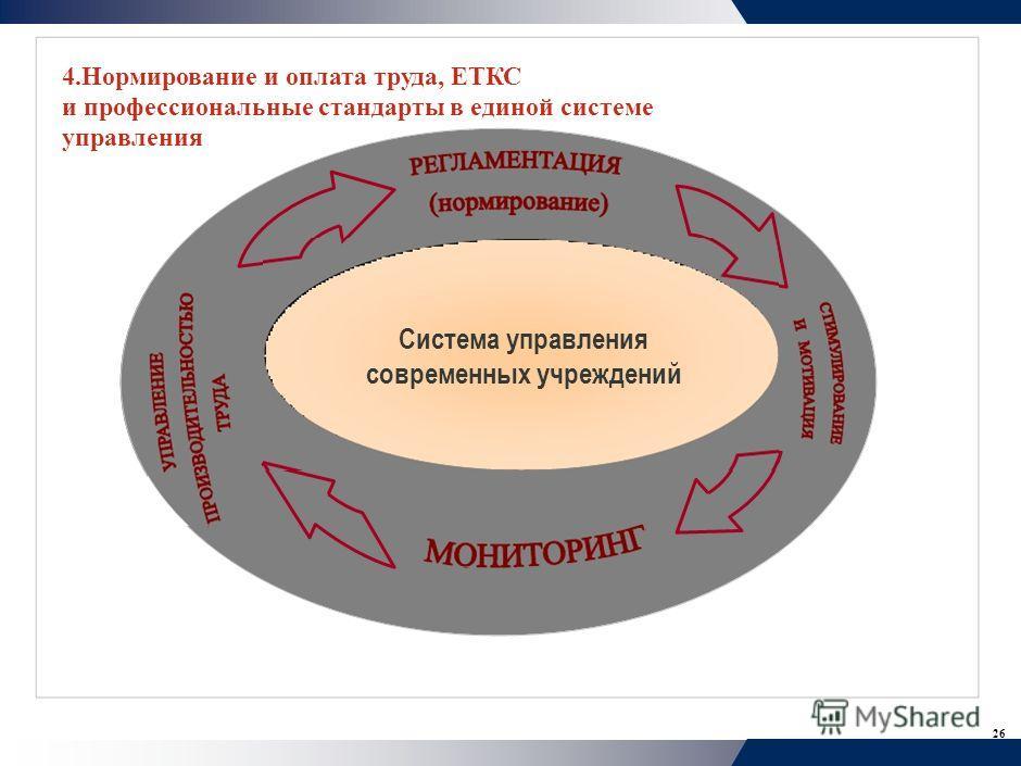 26 Система управления современных учреждений 4. Нормирование и оплата труда, ЕТКС и профессиональные стандарты в единой системе управления
