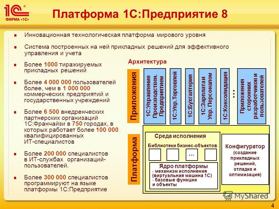 4 Инновационная технологическая платформа мирового уровня Система построенных на ней прикладных решений для эффективного управления и учета Платформа 1С:Предприятие 8 Конфигуратор (создание прикладных решений, отладка и оптимизация) Среда исполнения