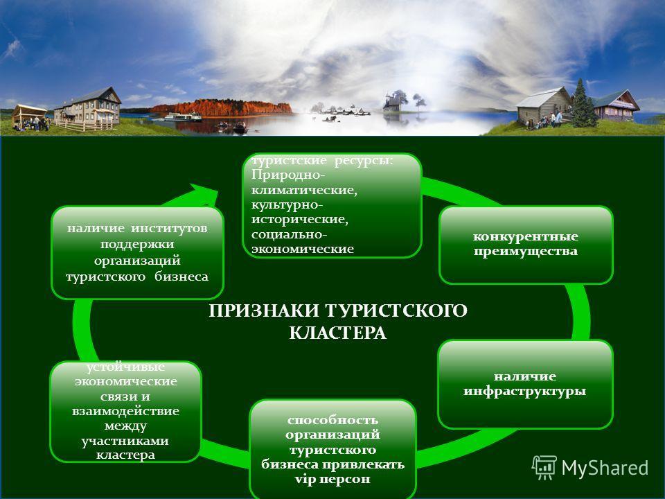 туристские ресурсы: Природно- климатические, культурно- исторические, социально- экономические конкурентные преимущества наличие инфраструктуры способность организаций туристского бизнеса привлекать vip персон устойчивые экономические связи и взаимод
