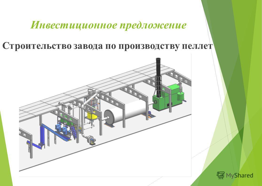 Инвестиционное предложение Строительство завода по производству пеллет