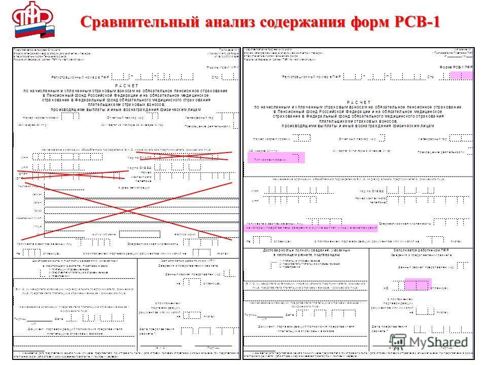 Сравнительный анализ содержания форм РСВ-1
