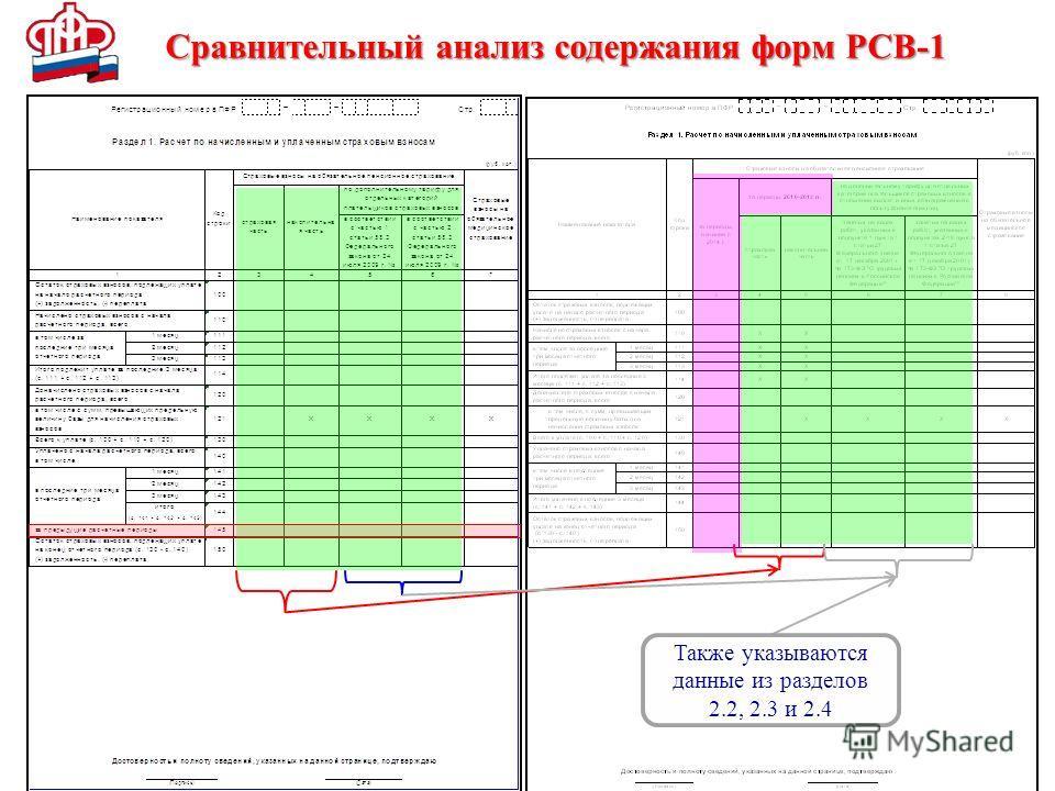 Также указываются данные из разделов 2.2, 2.3 и 2.4