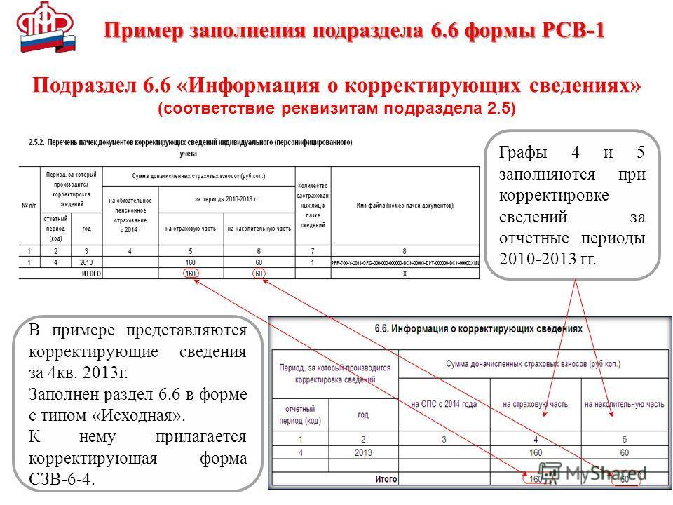 Пример заполнения подраздела 6.6 формы РСВ-1 В примере представляются корректирующие сведения за 4 кв. 2013 г. Заполнен раздел 6.6 в форме с типом «Исходная». К нему прилагается корректирующая форма СЗВ-6-4. Подраздел 6.6 «Информация о корректирующих