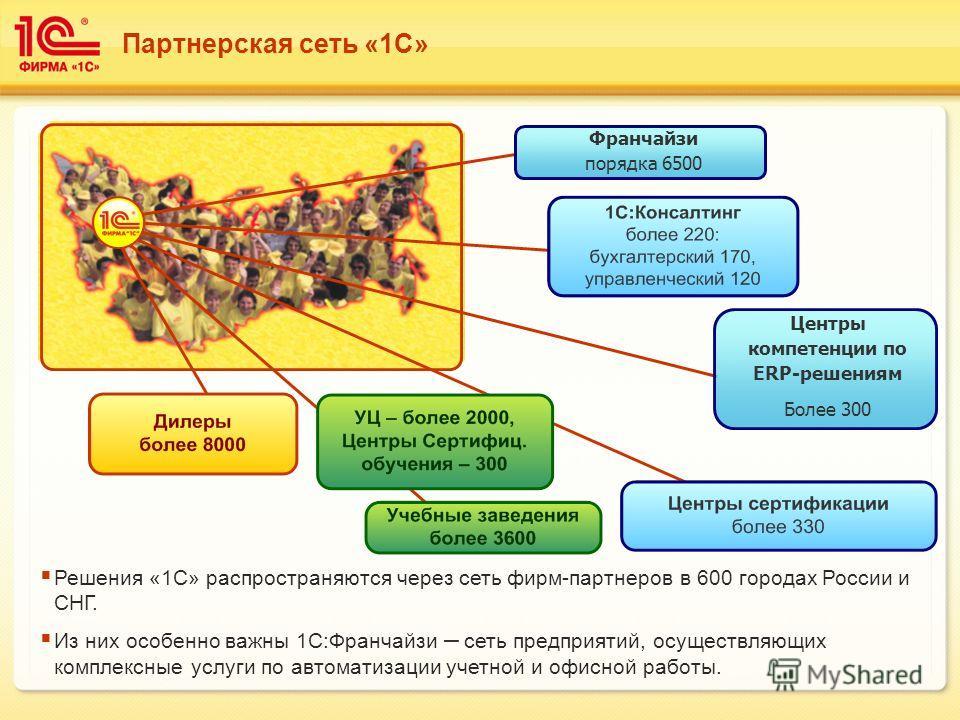 Решения «1С» распространяются через сеть фирм-партнеров в 600 городах России и СНГ. Из них особенно важны 1С:Франчайзи – сеть предприятий, осуществляющих комплексные услуги по автоматизации учетной и офисной работы. Партнерская сеть «1С» Франчайзи по