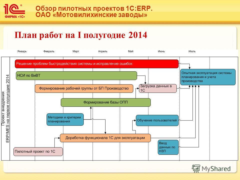 Обзор пилотных проектов 1С:ERP. ОАО «Мотовилихинские заводы» План работ на I полугодие 2014