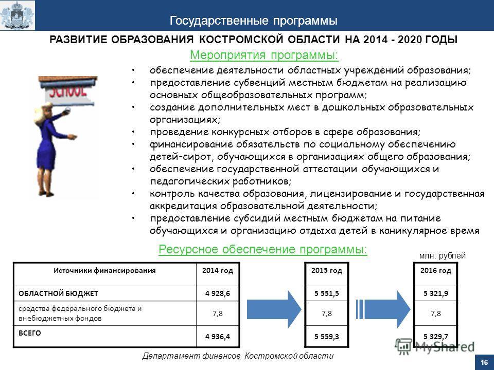 16 Департамент финансов Костромской области Государственные программы Мероприятия программы: Ресурсное обеспечение программы: Источники финансирования 2014 год ОБЛАСТНОЙ БЮДЖЕТ 4 928,6 средства федерального бюджета и внебюджетных фондов 7,8 ВСЕГО 4 9