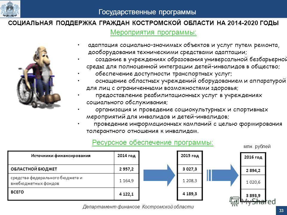 33 Департамент финансов Костромской области Государственные программы Мероприятия программы: Ресурсное обеспечение программы: Источники финансирования 2014 год ОБЛАСТНОЙ БЮДЖЕТ 2 957,2 средства федерального бюджета и внебюджетных фондов 1 164,9 ВСЕГО