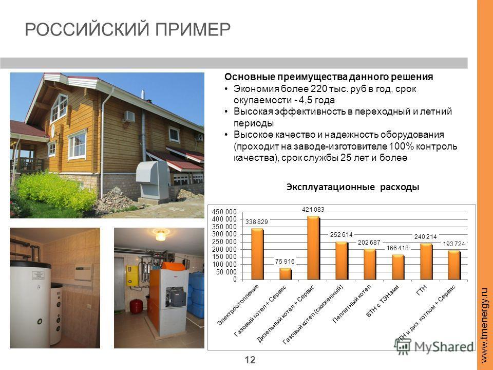 12 РОССИЙСКИЙ ПРИМЕР www.tmenergy.ru 70% Основные преимущества данного решения Экономия более 220 тыс. руб в год, срок окупаемости - 4,5 года Высокая эффективность в переходный и летний периоды Высокое качество и надежность оборудования (проходит на