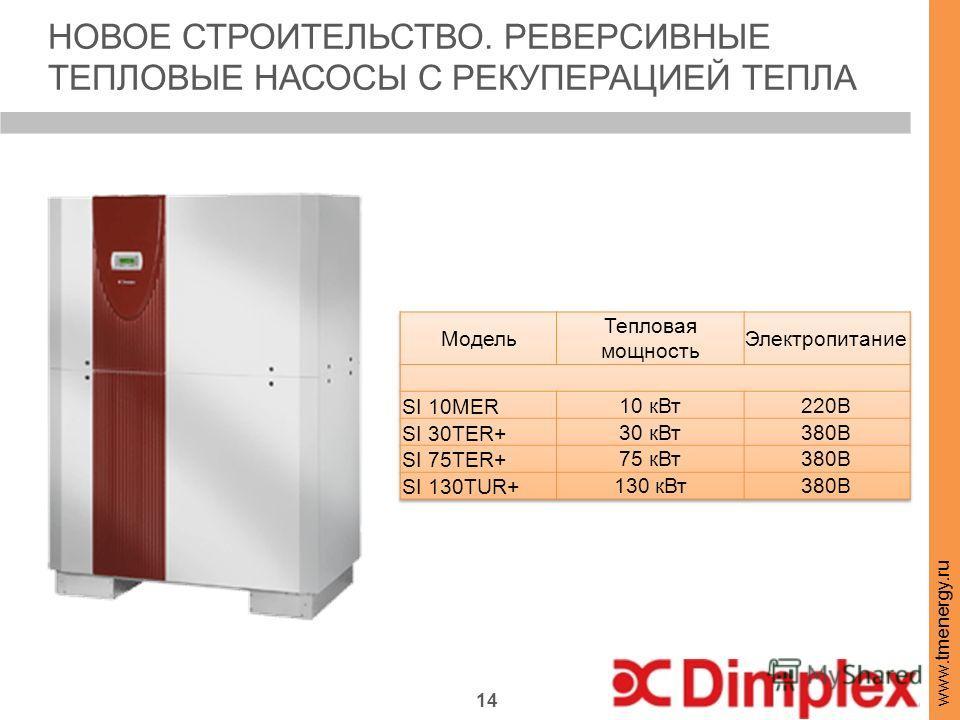 14 НОВОЕ СТРОИТЕЛЬСТВО. РЕВЕРСИВНЫЕ ТЕПЛОВЫЕ НАСОСЫ С РЕКУПЕРАЦИЕЙ ТЕПЛА www.tmenergy.ru 70%