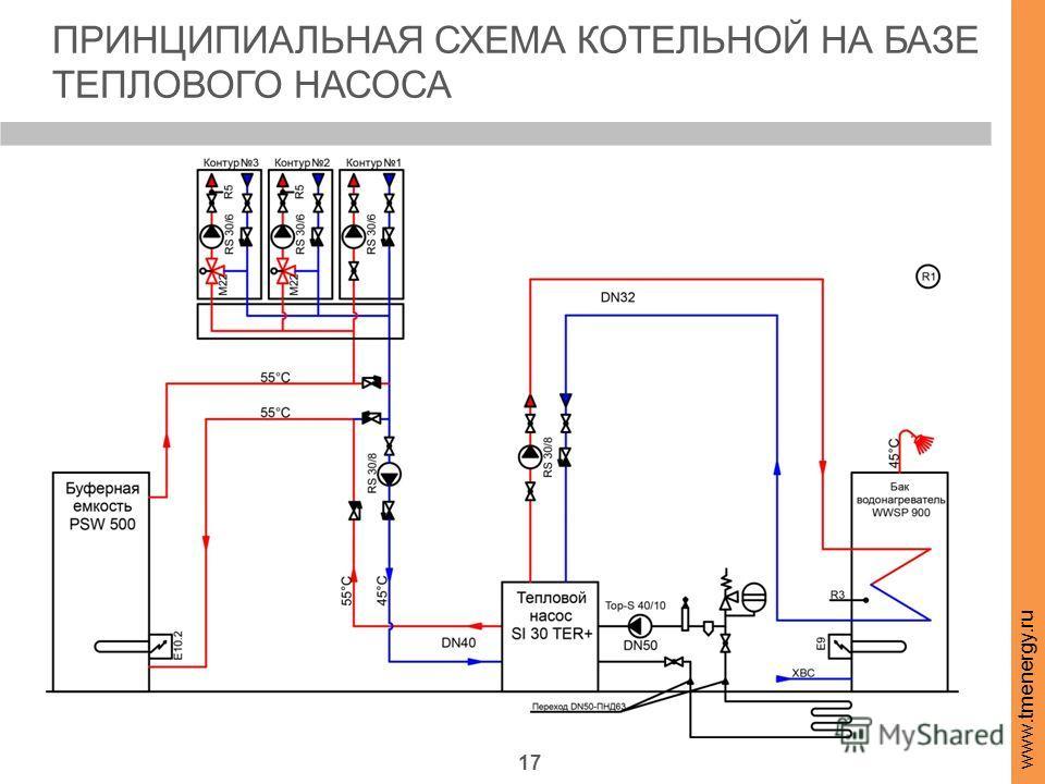 17 ПРИНЦИПИАЛЬНАЯ СХЕМА КОТЕЛЬНОЙ НА БАЗЕ ТЕПЛОВОГО НАСОСА www.tmenergy.ru 70%
