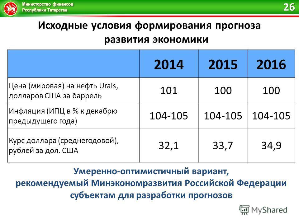 Министерство финансов Республики Татарстан Исходные условия формирования прогноза развития экономики 201420152016 Цена (мировая) на нефть Urals, долларов США за баррель 101100 Инфляция (ИПЦ в % к декабрю предыдущего года) 104-105 Курс доллара (средне