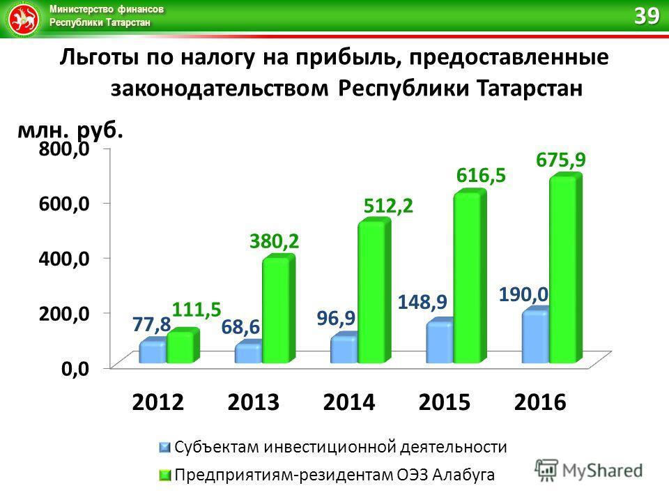 Министерство финансов Республики Татарстан Льготы по налогу на прибыль, предоставленные законодательством Республики Татарстан 39