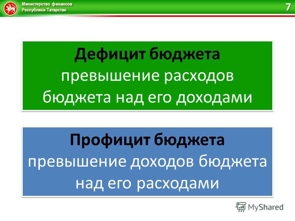 Министерство финансов Республики Татарстан Дефицит бюджета превышение расходов бюджета над его доходами Профицит бюджета превышение доходов бюджета над его расходами 7