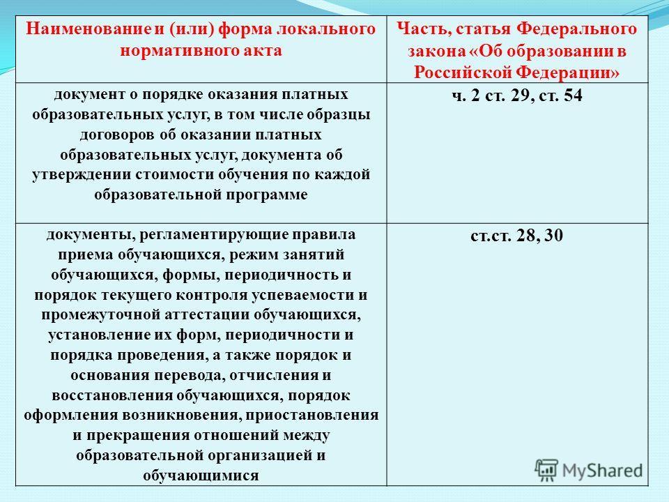 Наименование и (или) форма локального нормативного акта Часть, статья Федерального закона «Об образовании в Российской Федерации» документ о порядке оказания платных образовательных услуг, в том числе образцы договоров об оказании платных образовател