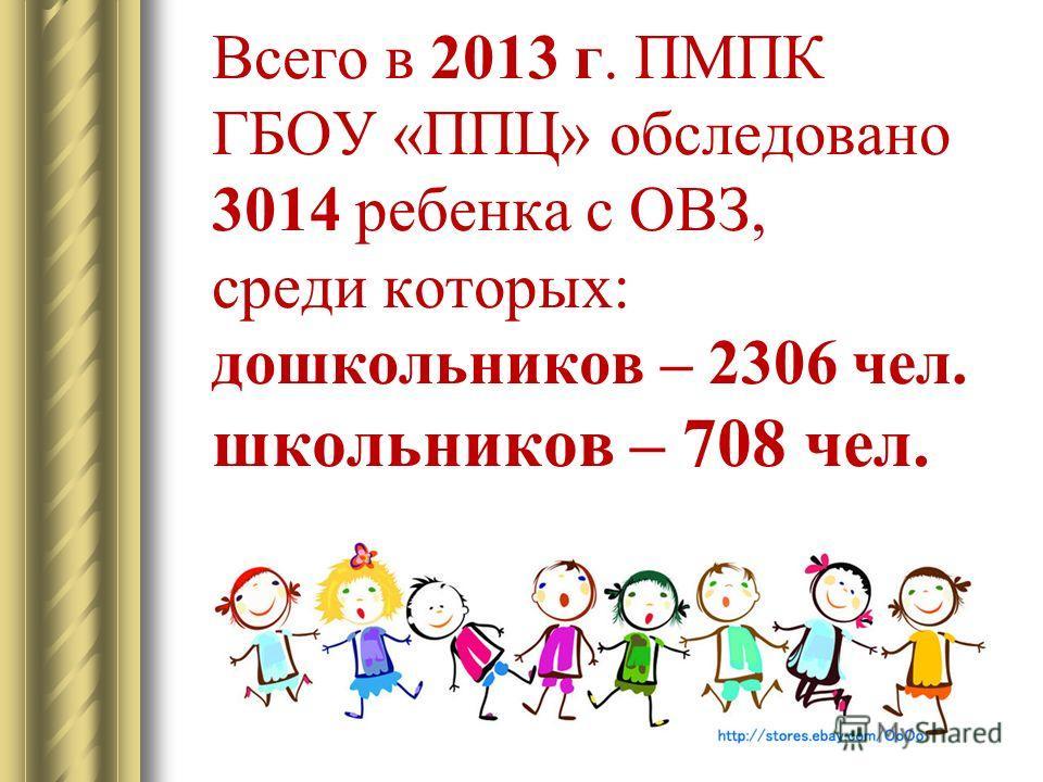Всего в 2013 г. ПМПК ГБОУ «ППЦ» обследовано 3014 ребенка с ОВЗ, среди которых: дошкольников – 2306 чел. школьников – 708 чел.
