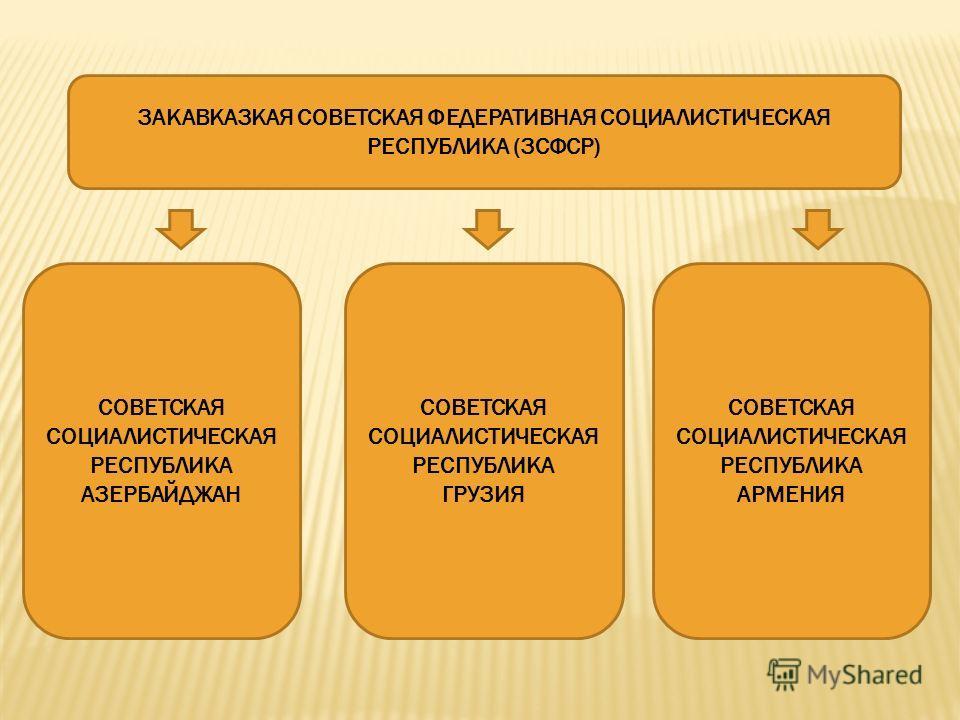 ЗАКАВКАЗКАЯ СОВЕТСКАЯ ФЕДЕРАТИВНАЯ СОЦИАЛИСТИЧЕСКАЯ РЕСПУБЛИКА (ЗСФСР) СОВЕТСКАЯ СОЦИАЛИСТИЧЕСКАЯ РЕСПУБЛИКА АЗЕРБАЙДЖАН СОВЕТСКАЯ СОЦИАЛИСТИЧЕСКАЯ РЕСПУБЛИКА ГРУЗИЯ СОВЕТСКАЯ СОЦИАЛИСТИЧЕСКАЯ РЕСПУБЛИКА АРМЕНИЯ