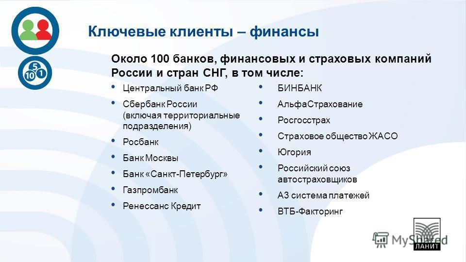 Около 100 банков, финансовых и страховых компаний России и стран СНГ, в том числе: Центральный банк РФ Сбербанк России (включая территориальные подразделения) Росбанк Банк Москвы Банк «Санкт-Петербург» Газпромбанк Ренессанс Кредит БИНБАНК Альфа Страх